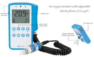 Monitor de Oxigeno